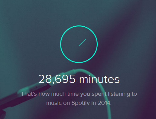 minutes on spotify